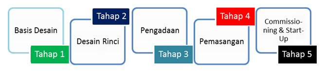 - kontraktor mekanikal elektrikal di BSD - ASTM kontraktor mekanikal elektrikal di Jakarta - layanan kontraktor mekanikal elektrikal di Tangerang Selatan - solusi konsultan mekanikal elektrikal di Tangerang Selatan - paket kontraktor mekanikal elektrikal di Jakarta - banting harga kontraktor mekanikal elektrikal di Banten - kualitas kontraktor mekanikal elektrikal di Banten - pengalaman konsultan mekanikal elektrikal di Banten - HVAC - kontraktor mekanikal elektrikal di Tangerang Selatan - sistem kontraktor sistem mekanikal elektrikal di Banten - jiwa kontraktor mekanikal elektrikal di Cikarang- konsultan sistem mekanikal elektrikal di Banten - kontraktor mekanikal elektrikal di Jakarta - mau kontraktor mekanikal elektrikal di BSD - pemasangan kontraktor mekanikal elektrikal di Tangerang Selatan - inspeksi konsultan mekanikal elektrikal di Cilegon - ASME kontraktor mekanikal elektrikal di Bekasi - ASHRAE kontraktor mekanikal elektrikal di Jakarta - menurut kontraktor mekanikal elektrikal di Tangerang Selatan - konsultasi konsultan mekanikal elektrikal di Cikarang - berupa kontraktor mekanikal elektrikal Riau - maklumat kontraktor mekanikal elektrikal di Jakarta - penunjukan kontraktor mekanikal elektrikal di Tangerang Selatan - hitungan konsultan mekanikal elektrikal Tangerang - perkumpulan kontraktor mekanikal elektrikal di Tangerang - ikatan kontraktor mekanikal elektrikal di Banten - ahli kontraktor mekanikal elektrikal di Tangerang Selatan - ahli konsultan mekanikal elektrikal di Tangerang Selatan - jawaban kontraktor sistem mekanikal elektrikal di Jakarta - namun kontraktor mekanikal elektrikal di Jakarta - EVCS - kontraktor mekanikal elektrikal di BSD - stasiun konsultan mekanikal elektrikal di Jakarta - tindakan kontraktor mekanikal elektrikal di Banten - rencana kontraktor mekanikal elektrikal di Jakarta - design and build kontraktor mekanikal elektrikal di BSD - jasa konsultan mekanikal elektrikal di Banten - perusahaan kontraktor mekanikal elektrikal di Ja
