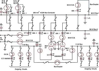 The Importance of Single Line Diagram (SLD) | Omazaki EngineeringPT. Omazaki Envirokal Prakarsa