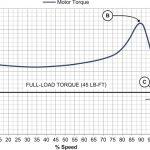 - analisa motor induksi - Jawa Barat studi motor induksi - Palu - analisis motor induksi - Donggala - analisa motor induksi - Makassar - studi motor induksi - Banyuwangi - analisis motor induksi - Banyumas - analisa starting motor induksi - PLN - studi starting motor induksi - ETAP - analisis starting motor induksi - IEEE - evaluasi starting motor induksi - IEC - evaluasi start motor induksi - listrik dinamis - evaluasi pengasutan motor induksi - pabrik baja - analisa motor sinkron - Palembang - studi motor induksi - Medan - analisis motor sinkron - Semarang - analisis motor sinkron - Magelang - studi motor induksi - Kudus - analisis starting motor sinkron - Jakarta Pusat - analisa motor sinkron - Cikupa - studi motor induksi - Simo Sidomulyo - analisis motor sinkron - Gresik - studi starting motor sinkron - Pandaan - studi star motor sinkron - Mojokerto - analisa starting motor sinkron - Bangli - analisa starting motor menggunakan ETAP - Denpasar - analisis starting motor menggunakan ETAP - Berau - studi starting motor menggunakan ETAP - Kutai - evaluasi starting motor menggunakan ETAP - Gombong - starting motor dinamis - dan - starting motor statis - IEEE - analisis starting motor induksi - HP - analisis starting motor sinkron - IEEE - analisis starting motor induksi - IEC - studi starting motor induksi - NEC - analisa starting motor induksi - NEMA - evaluasi starting motor induksi - DELTA - analisis starting motor induksi - analisa starting motor listrik - NFPA - evaluasi starting motor sinkron - Mono - analisa starting motor - poly - analisis pengasutan motor induksi - Tangerang Selatan - analisis start motor induksi - Jakarta - analisis asut motor induksi - Banten - analisis pengasutan motor induksi - Cilegon - studi start motor induksi - Baros - studi asut motor induksi - Cilincing - studi pengasutan motor induksi - Perak - konsultan studi starting motor - Bulungan - konsultan analisis starting motor - Tanjung Priok - konsultan analisa starting motor - Cimahi 