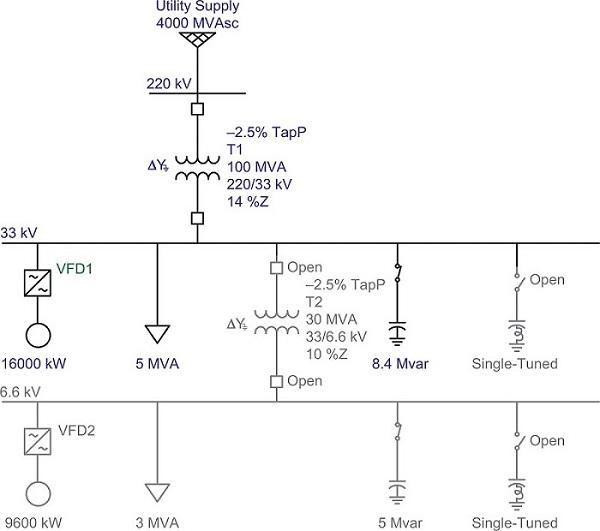 - langkah-langkah studi harmonik - ETAP - prosedur studi harmonisa - SKM - prosedur studi harmonik - EasyPower - prosedur analisis harmonik - DigSilent - cara studi harmonik - Donggala - cara analisis harmonik - SNI - studi harmonik menggunakan ETAP - Jakarta Pusat - analisa harmonik menggunakan ETAP - Jelupang - analisis harmonik menggunakan ETAP - BSD - evaluasi harmonik menggunakan ETAP - ISO - konsultan analisis harmonik - Sumedang - konsultan analisis gangguan harmonik - Tangerang - konsultan studi harmonik - Serang - konsultan studi gangguan harmonik - Ciater - analisa harmonik - Madiun - analisis harmonik - Cirebon - analisis gangguan harmonik - Cilegon - studi harmonik - Cilacap - studi distorsi harmonik - Anyer - studi analisa harmonik -