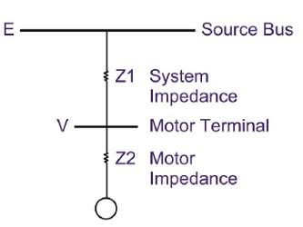 - evaluasi motor listrik - kenapa perlu studi starting motor - tujuan analisis pengasutan motor - terdahulu - cara analisis starting motor -