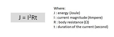 - perlindungan kejut listrik - teknik - perlindungan sengatan listrik - rekayasa engineering - perlindungan kejut listrik - hirarki - perlindungan sengatan listrik - manajemen safety - definisi perlindungan kejut listrik - viva - perlindungan sengatan listrik - makalah - perlindungan kejut listrik - ultra - perlindungan sengatan listrik - Joule - perlindungan kejut listrik - apa itu sengatan listrik - MMI - definisi tersengat listrik - rumus energi sengatan listrik - teori dasar sengatan listrik -