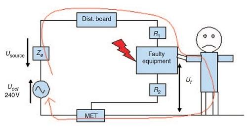 - definisi sengatan listrik - tahanan grounding - apa itu tegangan sentuh - tujuan studi pengendalian sengatan listrik - satu definisi analisis pengendalian sengatan listrik - trik evaluasi pengendalian sengatan listrik - cara analisa pengendalian sengatan listrik - metode studi pengendalian sengatan listrik - maksud analisis pengendalian sengatan listrik - latar belakang evaluasi pengendalian sengatan listrik - rencana analisa pengendalian sengatan listrik - ISO - apa itu tegangan sdntuh - batas maksimum tegangan sentuh - konsultasi tegangan sentuh -