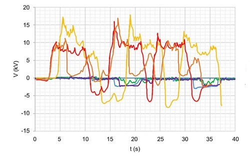 - penegertian ESD electrostatic discharge adalah - sebuah - apa itu ESD - sisir rambut - apa itu ESD - Kutai - sumber ESD - juga sumber listrik statis - jasa konsultan ESD di Tangerang - Serang - konsultan ESD - ada - jasa konsultasi ESD - ANSI 20 - konsultansi ESD - tulisan apa itu ESD - artikel - pengertian ESD adalah - Jakarta - pengertian electrostatic discharge - BPPT - pengertian ESD - Banten - pengertian ESD - otomotif - pengertian electrostatic discharge adalah - Semarang - pengertian ESD - Bandung - pengertian ESD - Yogyakarta - pengertian ESD adalah - catatan - apa itu electrostatic discharge - sedangkan electrostatic discharge adalah - balon - penjelasan electrostatic discharge - triboelektrik - pengertian electrostatic discharge - penjelasan - pengertian electrostatic discharge - tanya - pengertian ESD - jawab - konsultansi electrostatic discharge - BSD - konsultasi electrostatic discharge - Serpong - konsultan electrostatic discharge - Tangerang Selatan - konsultansi ESD - Jakarta Pusat - konsultasi ESD - Jakarta Timur - konsultan ESD - Jakarta Barat - konsultansi elektrostatik - Bandung Tengah - konsultasi elektrostatik - Bandung Utara - konsultan elektrostatik - Bandung Tenggara - konsultansi elektrostatis - industri - konsultasi elektrostatis - semikonduktor - konsultan elektrostatis - pabrik - konsultansi listrik statis - fungsi - konsultasi listrik statis - rangkaian - konsultan listrik statis - proses - definisi electrostatic discharge (ESD) adalah - gerakan - definisi electrostatic discharge adalah - friksi - jasa asesmen electrostatic discharge - biaya - jasa asesmen ESD - makalah - asesmen listrik statis - Q - audit listrik statis - manusia - jasa pengukuran ESD - semokonduktor - pengukuran electrostatic discharge - pabrik chip - pengukuran electrostatic discharge (ESD) - metode - apa itu electrostatic discharge (esd) - jelaskan - apa itu electrostatic discharge esd - pertanyaan - apa itu ESD - istilah - kepanjangan ESD adalah - maksud ESD adal